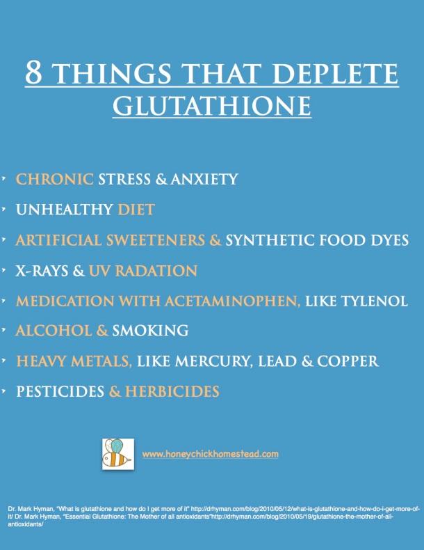 8 Things that deplete gluta
