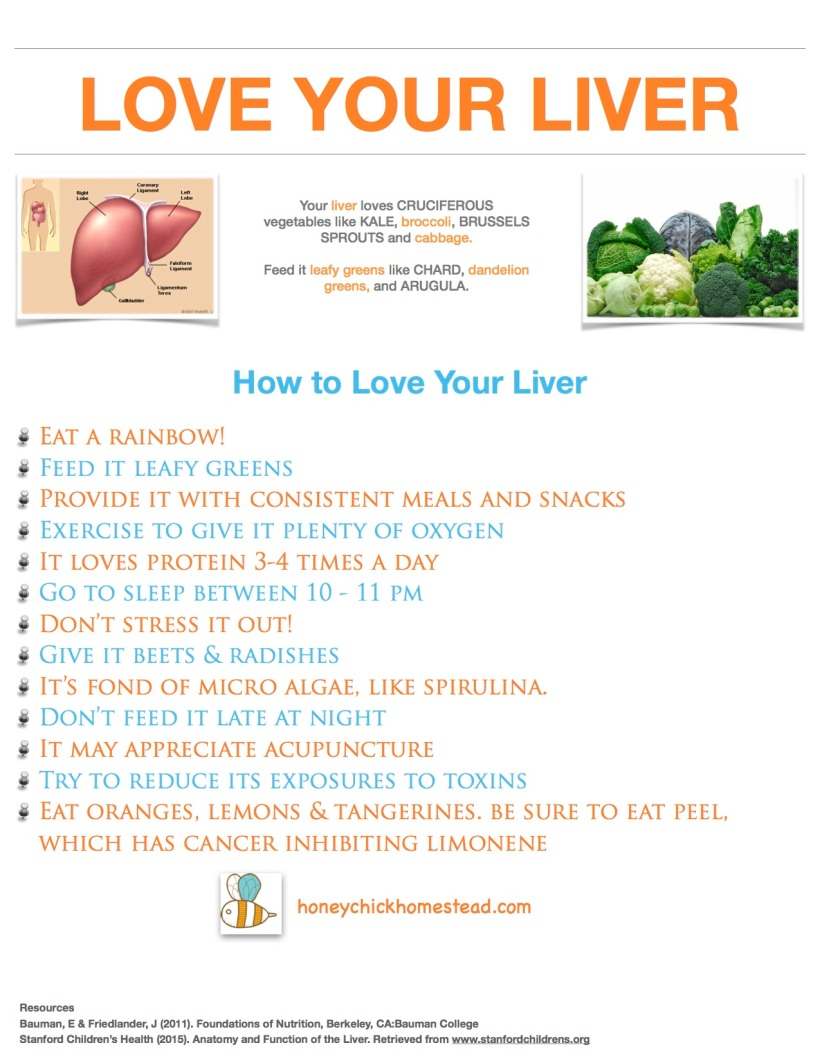 Love your liver part 3